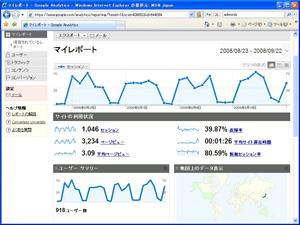 Google Apps/Google App Engineでホームページ管理