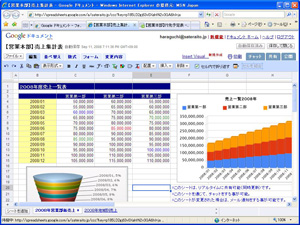 G Suite/Google App Engine 導入支援