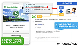 Windows・Mac