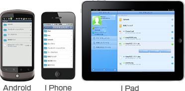 Android・iPhone・iPad